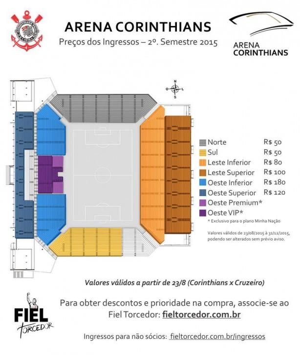 Ingressos - Arena Corinthians