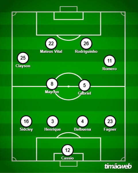 Escalação - Atlético-MG x Corinthians