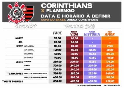 Ingressos - Corinthians x Flamengo