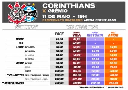 Ingressos - Corinthians x Grêmio