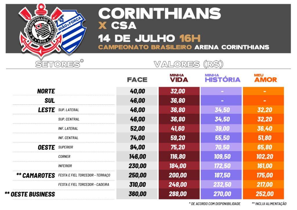 Ingressos Corinthians x CSA