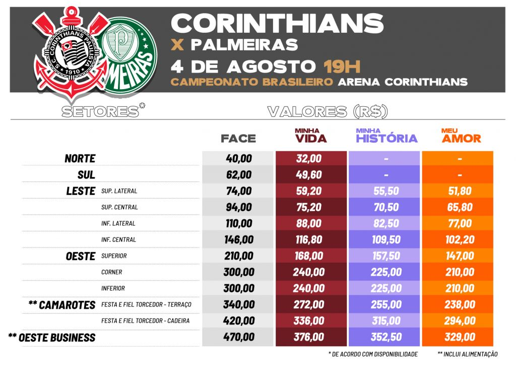Ingressos Corinthians x Palmeiras