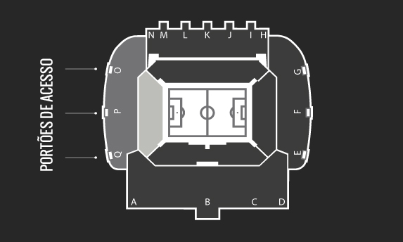 Arena Corinthians - Portões